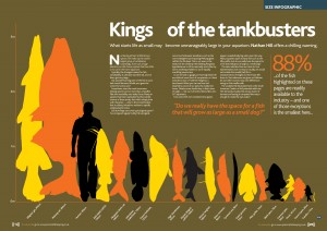 Kings of the Tankbusters